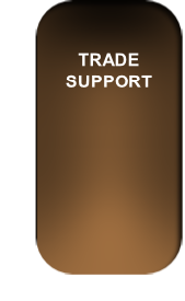 TRADE SUPPORT